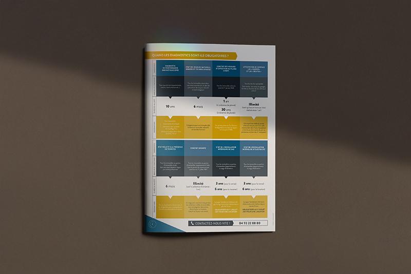 Graphiste Montpellier freelance - Brochure Van de Perre